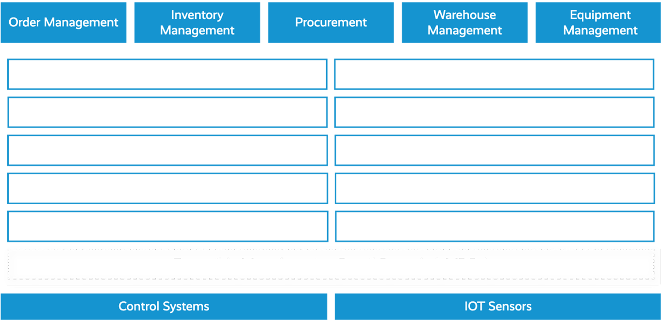 Manufabrix™ is the digital manufacturing platform that integrates data and processes that speeds manufacturing outcomes